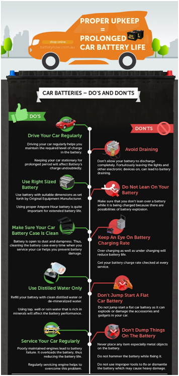 Facts You Should Know about Automotive Car Battery Charger